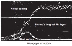 porovnanie Bishops original